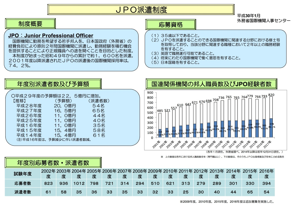JPO_System