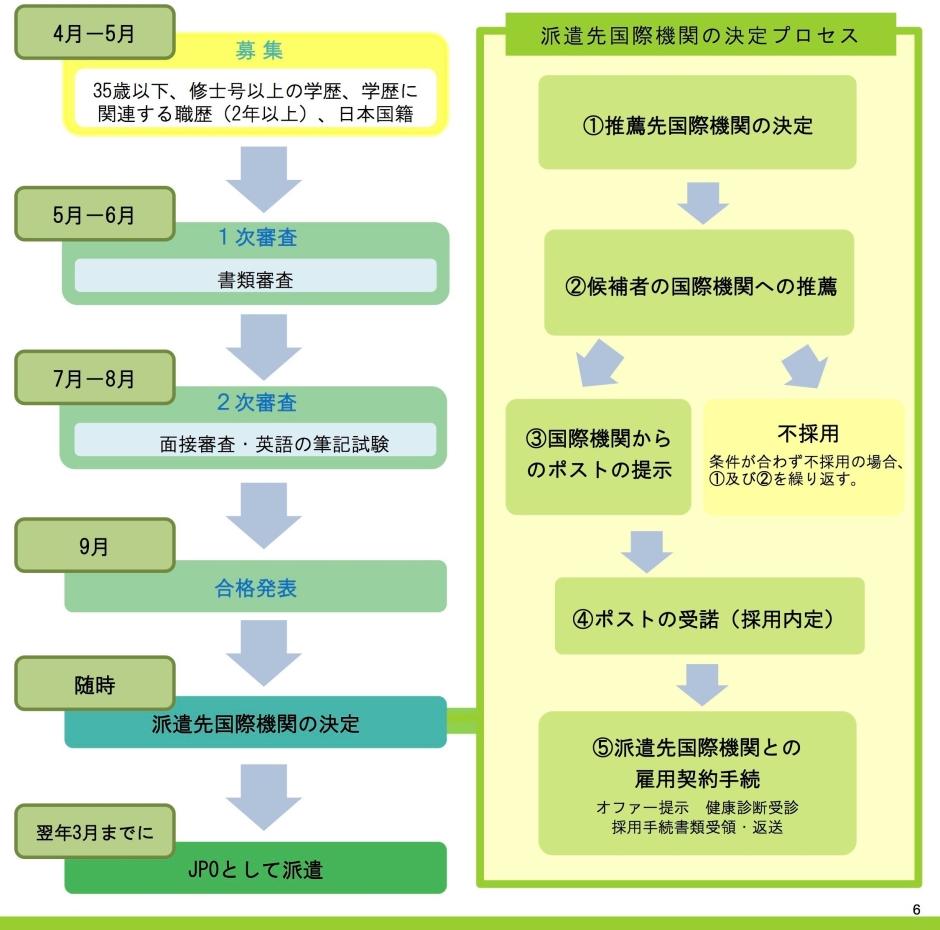 jpo_brochure-2-e1518246022806.jpg